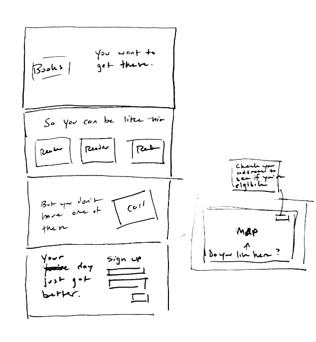 Wireframe sketch of my library card onboarding page